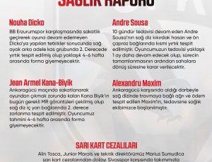 Gaziantep FK'da sakatlık şoku
