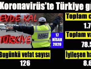 Koronavirüs'te Türkiye günlüğü