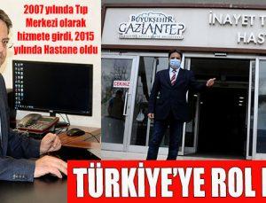 Türkiye'ye rol model